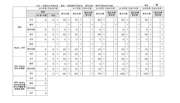 %e5%ae%9f%e7%b8%be%e5%a0%b1%e5%91%8a%e6%9b%b8%ef%bc%bf%e7%94%bb%e5%83%8f