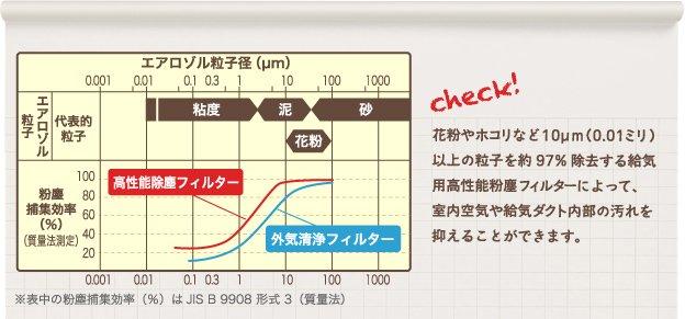 kodawari-m80-p12